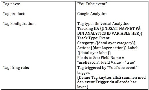 Google Tag Manager og Youtube - 11