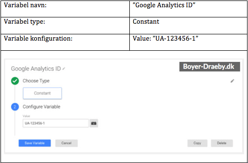 Google Analytics Variabel i Google Tag Manager