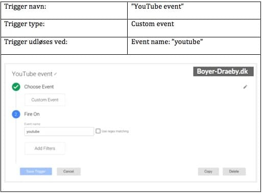 Youtube Trigger i Google Tag Manager