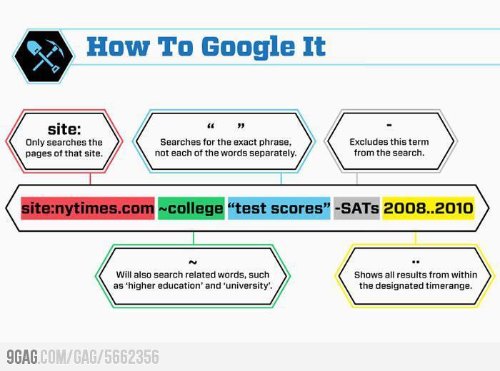 Brug Google Site: søgning